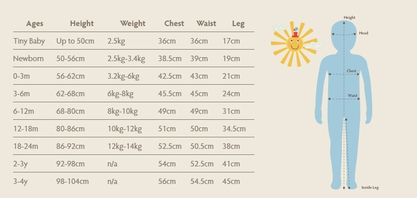 Body measurements chart for 4 years and under