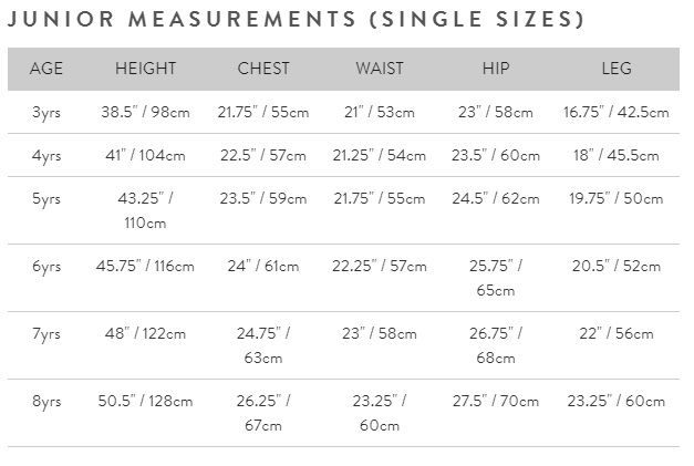 Joules kids size guide