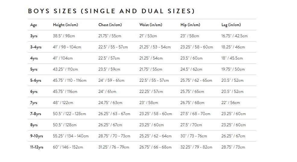 Joules boys size guide