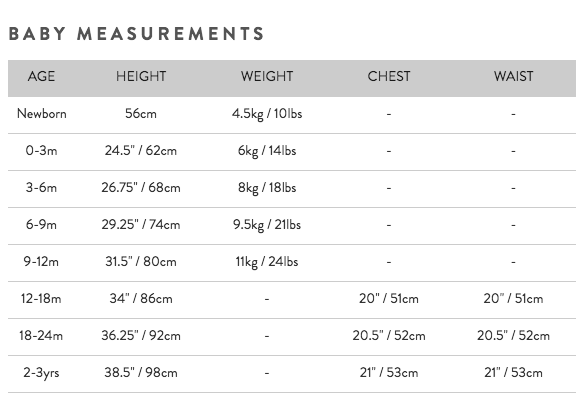 Baby measurements size guide
