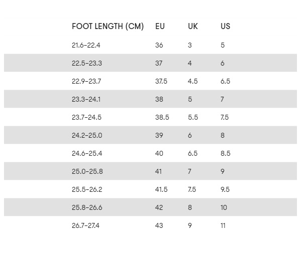 Fitflop size guide