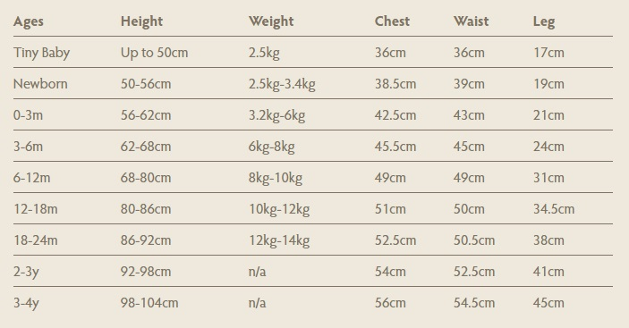 Frugi baby size guide