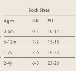 Frugi sock size guide