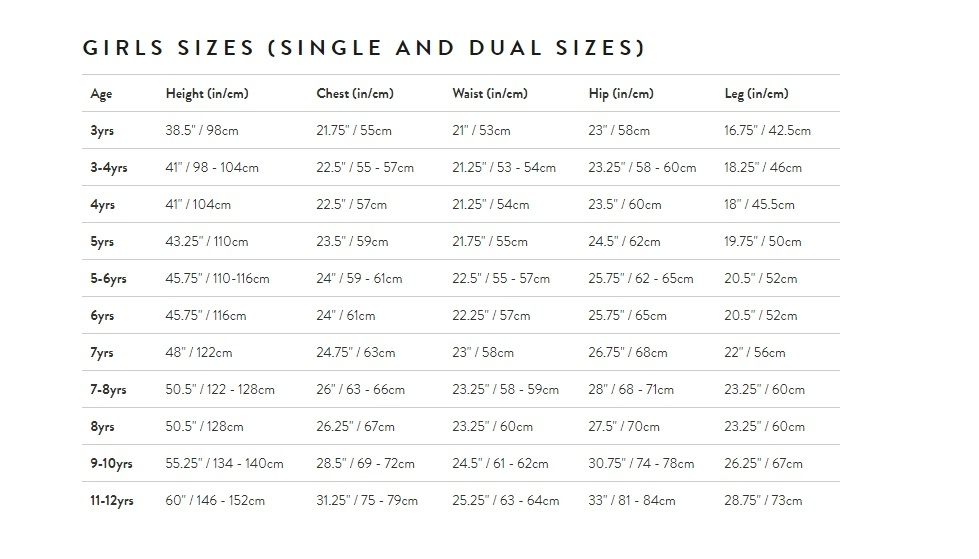 Joules girls size guide