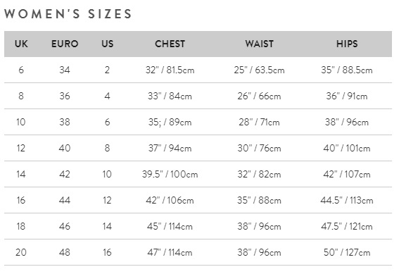 Joules womens size guide