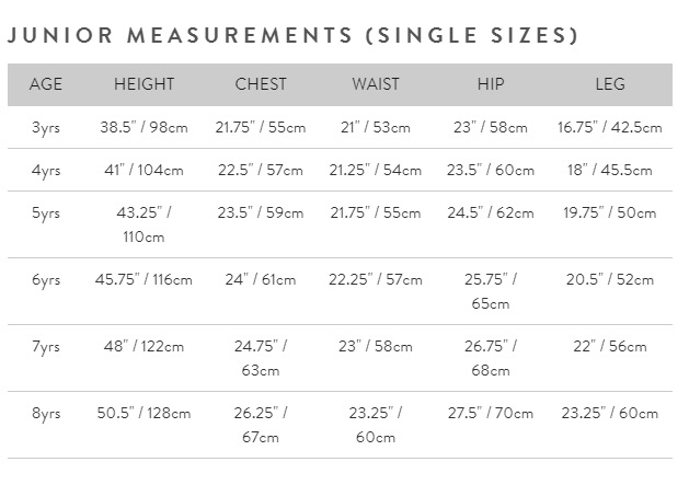 Joules junior size guide