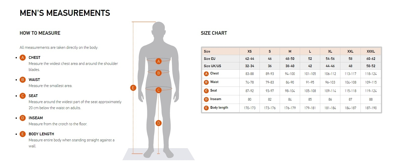 Men's measurements chart