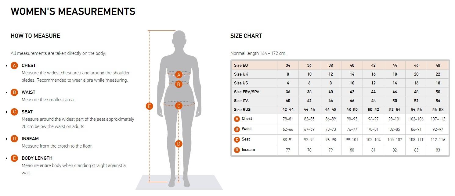 Women's size guide.